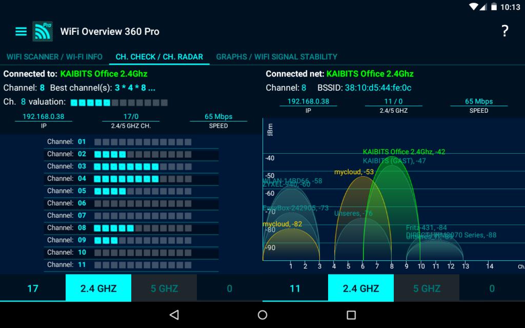 ứng dụng kích sóng wifi cho smartphone